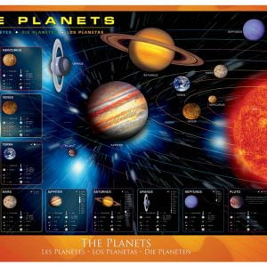 The Planets 1000 PC Jigsaw Puzzle