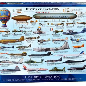 History of Aviation 1000 PC Jigsaw Puzzle