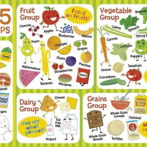 A Healthy Diet 60 PC Jigsaw Puzzle