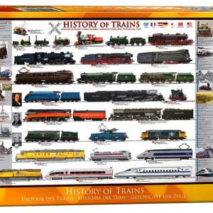 History of Trains 1000 PC Jigsaw Puzzle