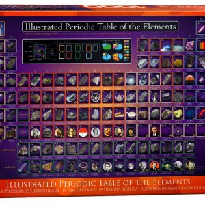 Periodic Table Illustrated 1000 PC Jigsaw Puzzle