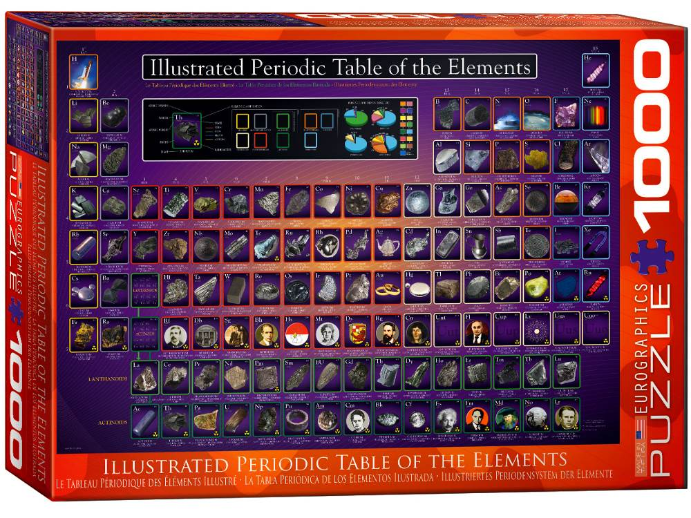 Periodic table illustrated 1000 piece jigsaw puzzle periodic table illustrated 1000 pc jigsaw puzzle urtaz Image collections