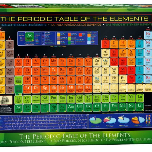 Periodic table of the elements 1000 pc jigsaw puzzle puzzle palace periodic table of the elements 1000 pc jigsaw puzzle urtaz Choice Image