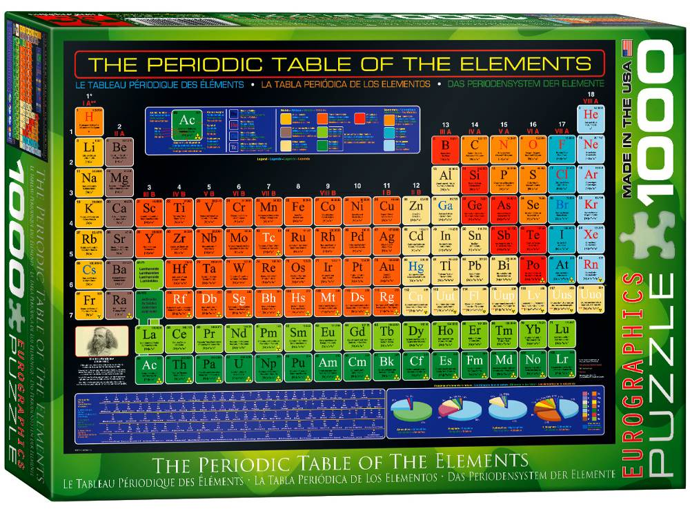 Cool Periodic Table Of The Elements 1000 Pc Jigsaw Puzzle Download Free Architecture Designs Intelgarnamadebymaigaardcom