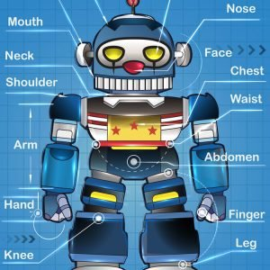 Robots Body 48 PC Jigsaw Puzzle