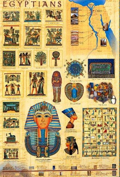 Ancient Egyptians 1000 Piece Eurographics Puzzle
