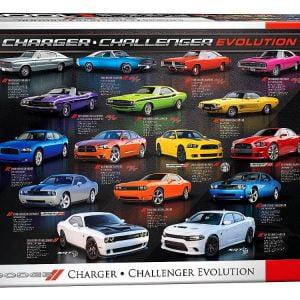 Charger - Challenger Evolution 1000 Piece Puzzle