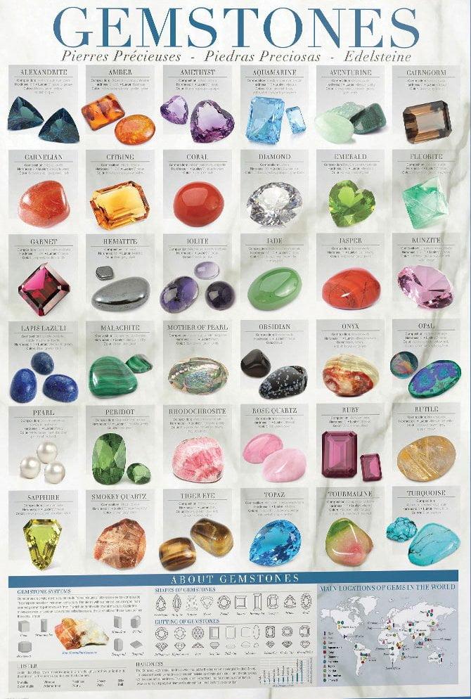 Gemstones 1000 Piece Eurographics Puzzle