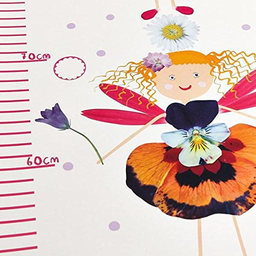 Floss & Rock Height Chart - Petal Fairy